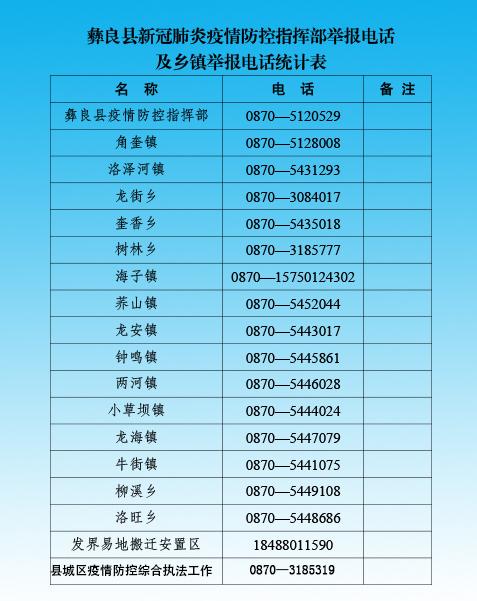 最新电话(20200316).jpg